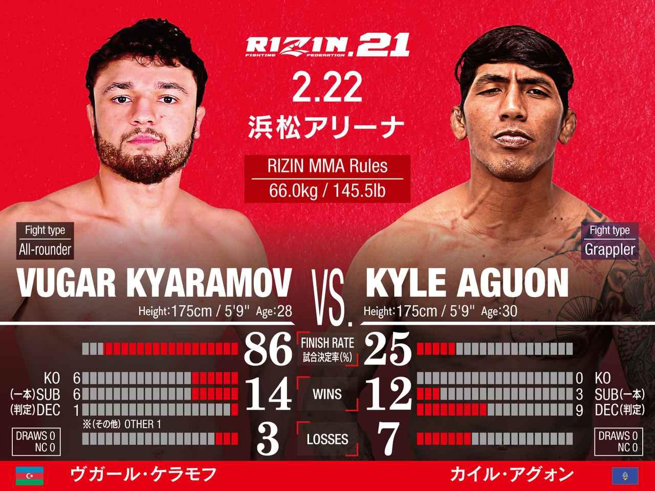 画像: 第3試合/スペシャルワンマッチ ヴガール・ケラモフ vs. カイル・アグォン