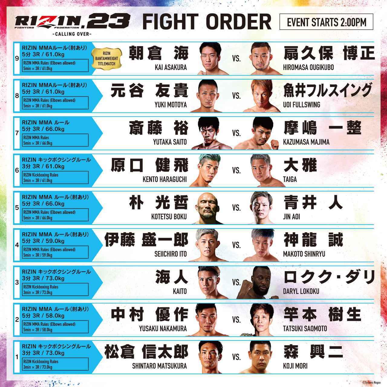 画像: RIZIN.23 FIGHT ORDER