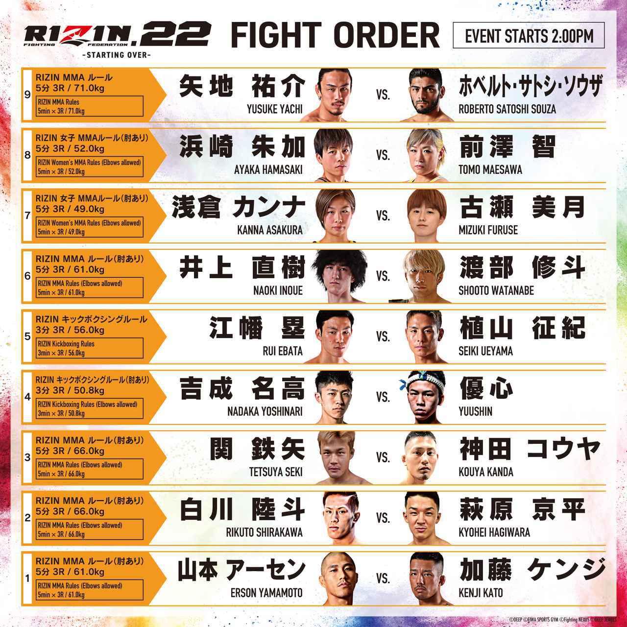 画像: RIZIN.22 FIGHT ORDER