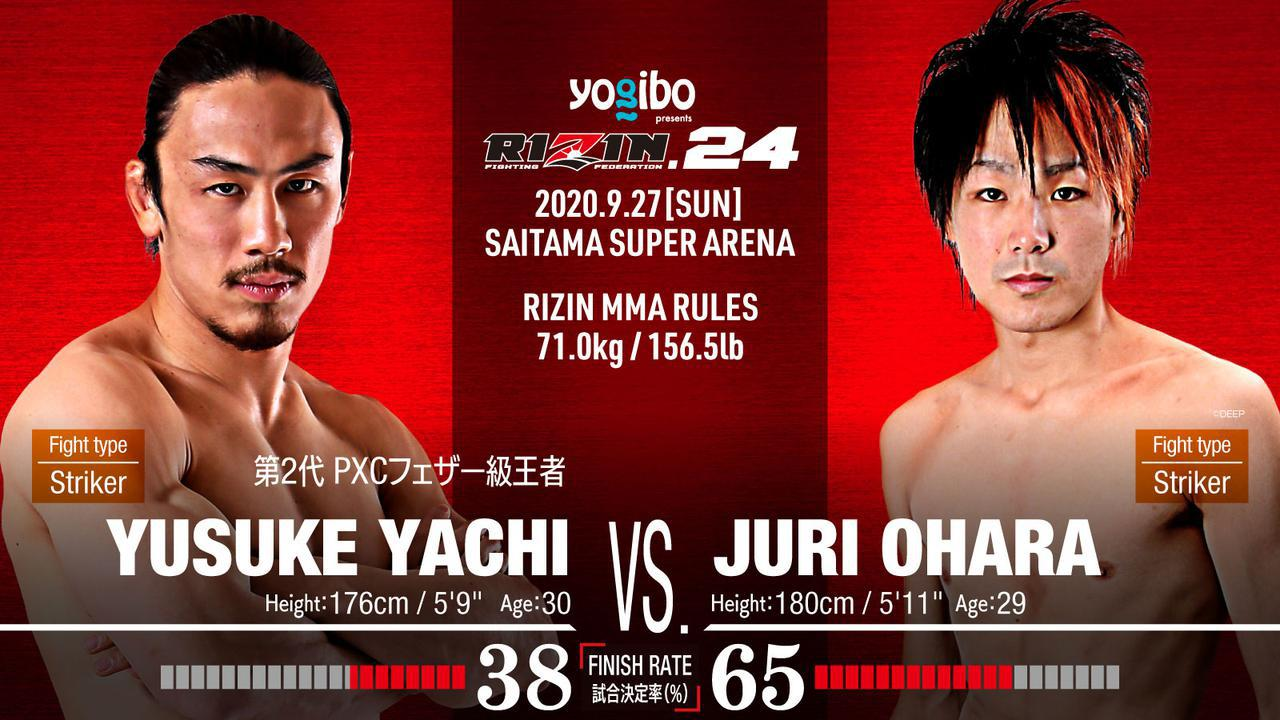 画像: 試合の見所をマッチメーカーのチャーリーが徹底解説!Yogibo presents RIZIN.24 チャーリーガイド - RIZIN FIGHTING FEDERATION オフィシャルサイト」