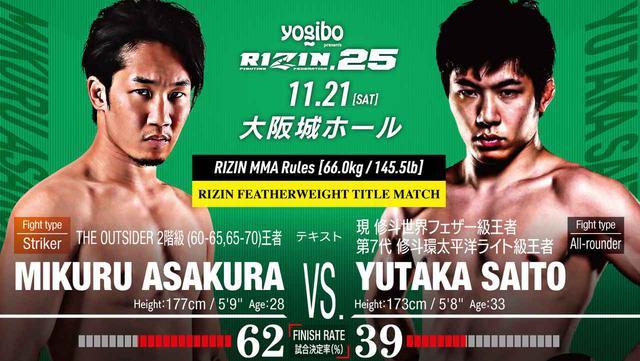 画像: 試合の見所をマッチメーカーのチャーリーが徹底解説!Yogibo presents RIZIN.25 チャーリーガイド - RIZIN FIGHTING FEDERATION オフィシャルサイト