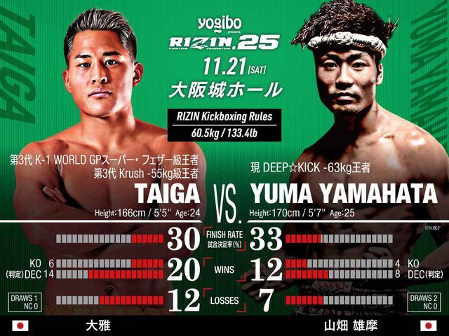 画像: 第5試合 スペシャルワンマッチ/大雅 vs. 山畑雄摩