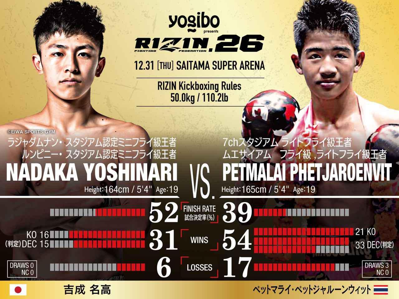 画像: スペシャルワンマッチ 吉成名高 vs. ペットマライ・ペットジャルーンウィット