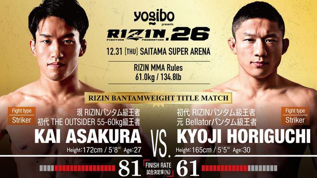 画像: 朝倉海vs.堀口 など試合の見所を徹底解説!Yogibo presents RIZIN.26 チャーリーガイド - RIZIN FIGHTING FEDERATION オフィシャルサイト