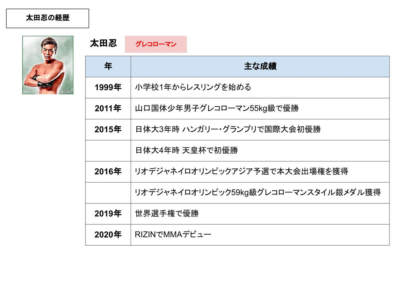 画像: 太田忍の経歴