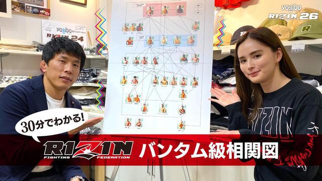 画像: 30分でわかる!RIZINバンタム級相関図 YouTubeにて公開中! - RIZIN FIGHTING FEDERATION オフィシャルサイト