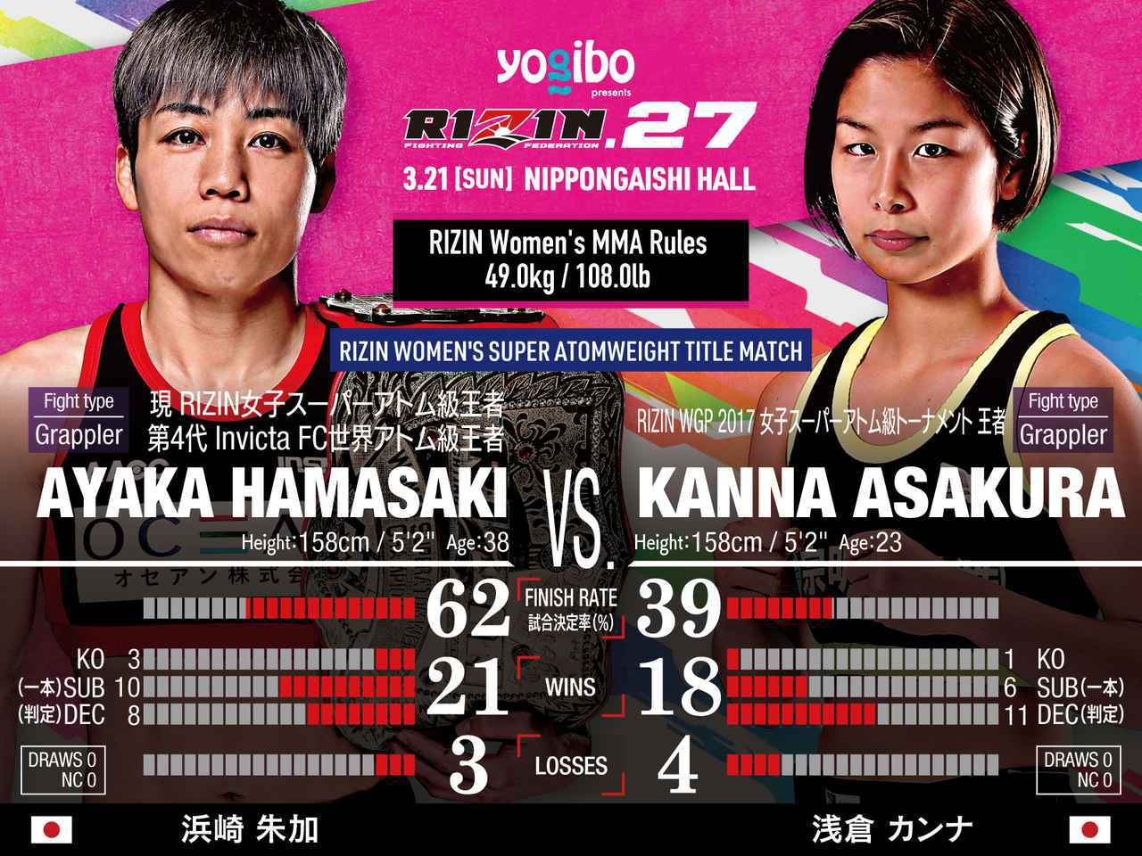 画像: 第14試合 女子スーパーアトム級タイトルマッチ/浜崎朱加 vs. 浅倉カンナ