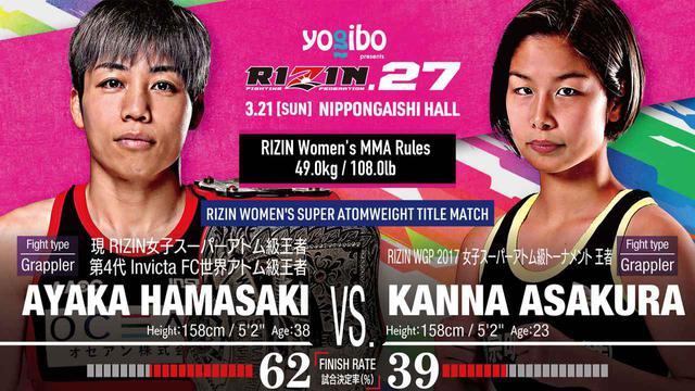 画像: 浜崎vs.浅倉など見所を徹底解説!Yogibo presents RIZIN.27 チャーリーガイド