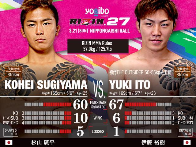 画像: Kohei Sugiyama vs Yuki Ito