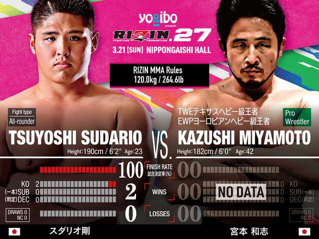 画像: Sudario Tsuyoshi vs Kazushi Miyamoto