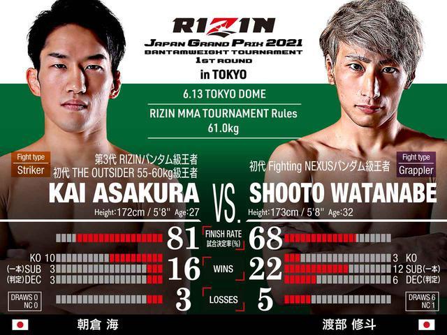 画像: Kai Asakura vs Shooto Watanabe