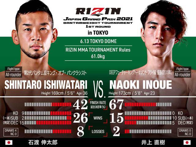 画像: Shintaro Ishiwatari vs Naoki Inoue