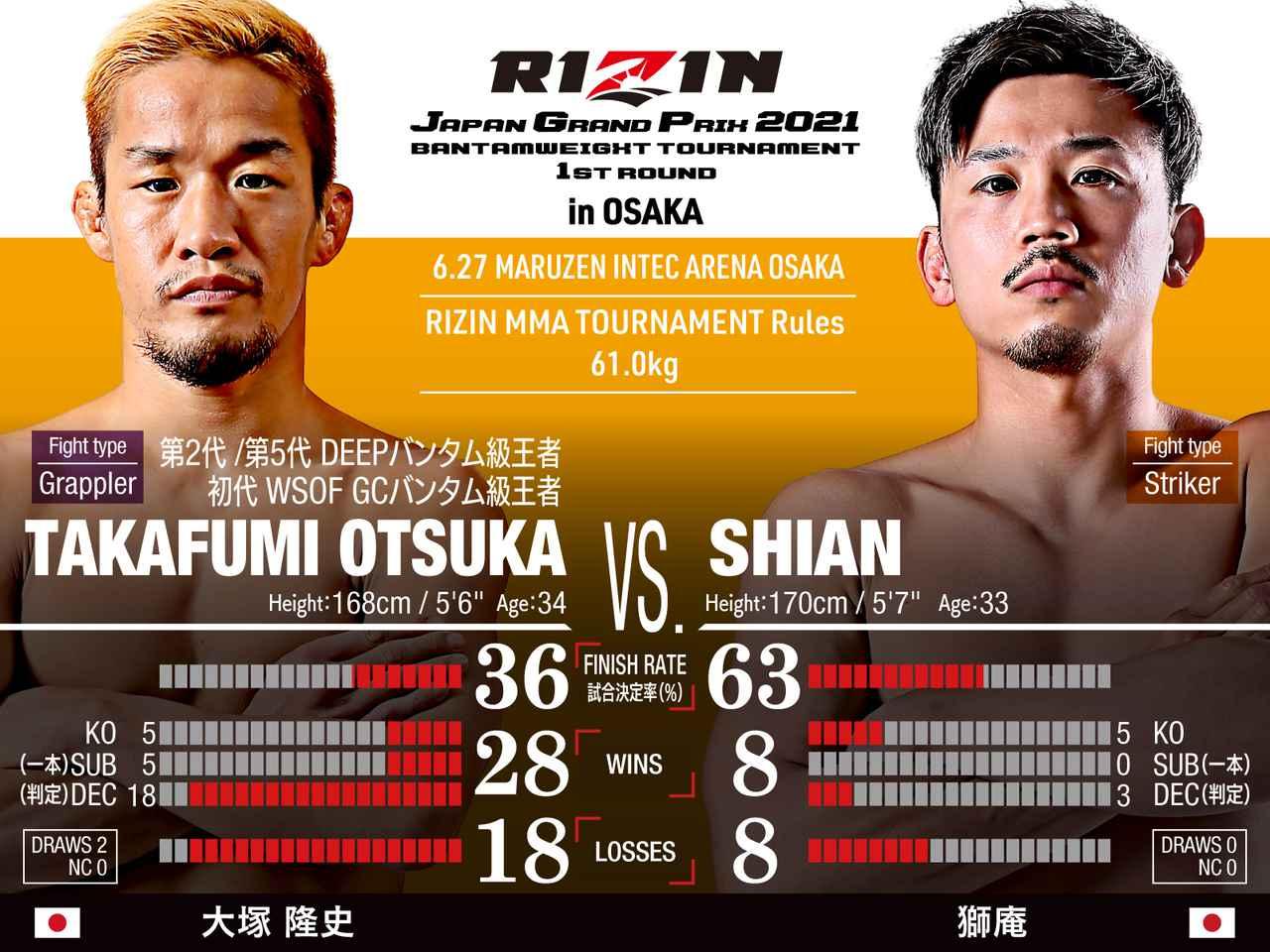 画像: 第11試合 バンタム級トーナメント 1回戦/大塚隆史 vs. 獅庵
