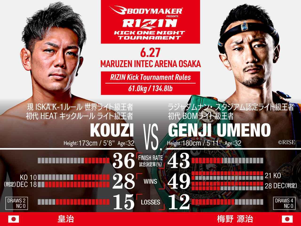 画像: 第4試合 BODYMAKER presents RIZIN KICK ワンナイトトーナメント 1回戦/ 皇治 vs. 梅野源治