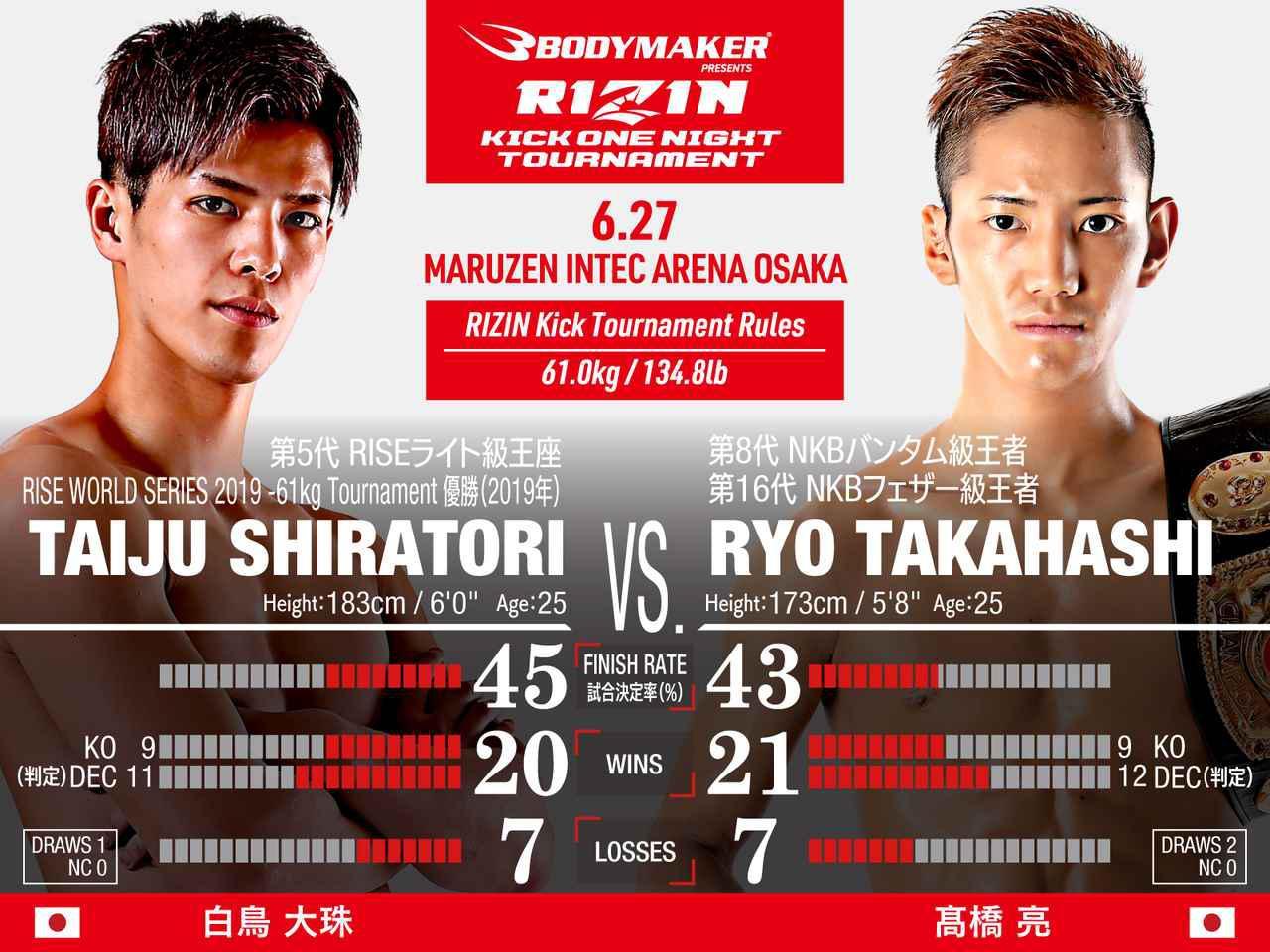 画像: 第5試合 BODYMAKER presents RIZIN KICK ワンナイトトーナメント 1回戦/ 白鳥大珠 vs. 髙橋亮