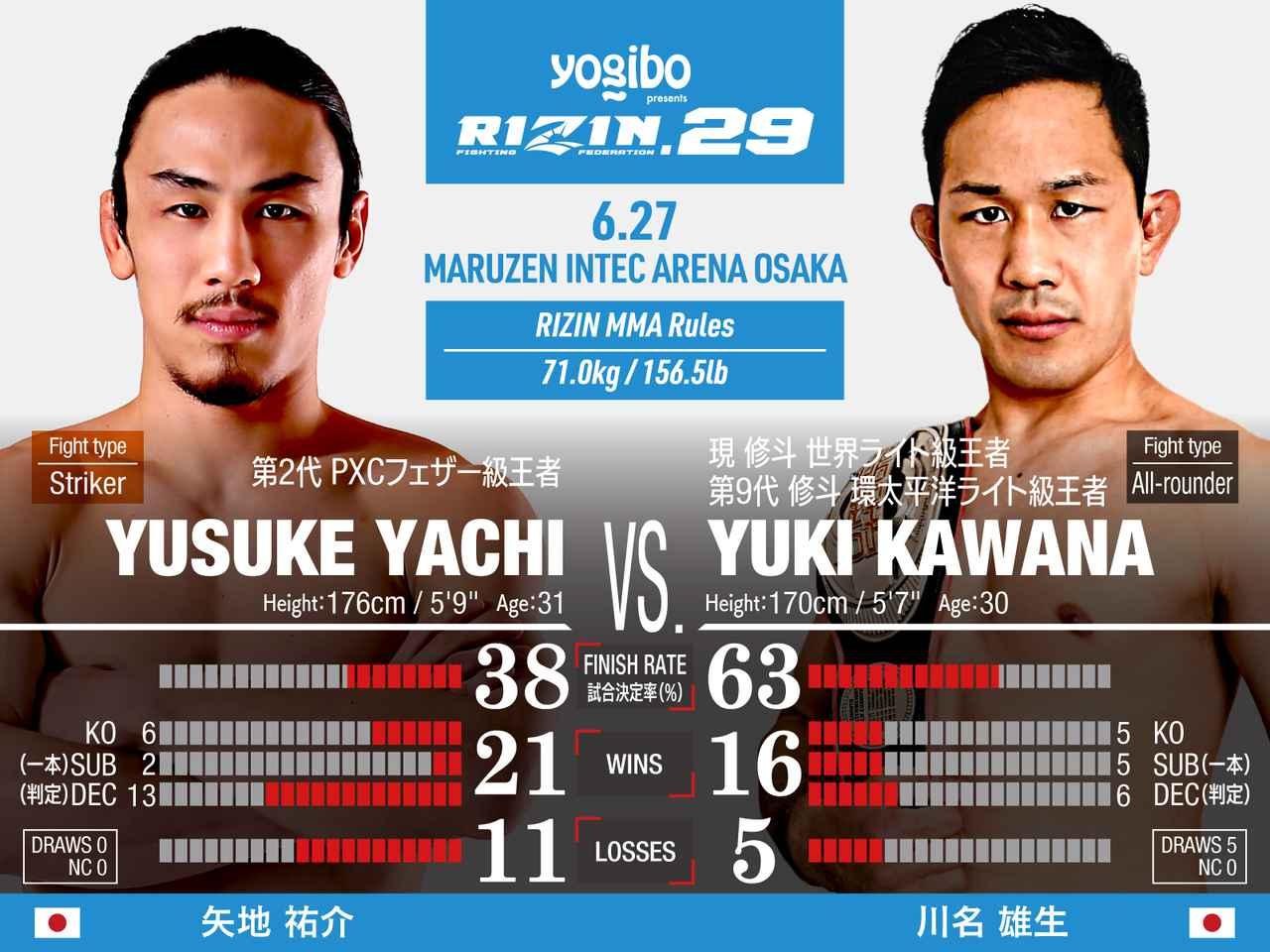 画像: Yusuke Yachi vs Yuki Kawana