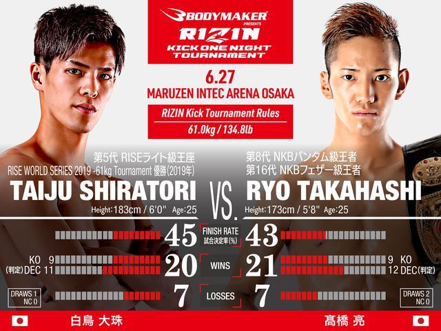 画像: Taiju Shiratori vs Ryo Takahashi