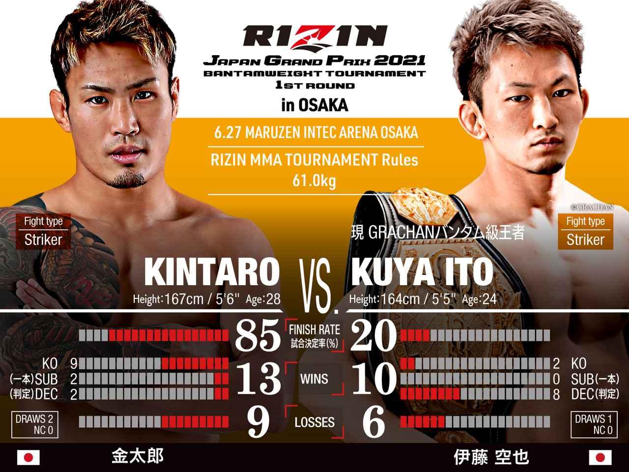画像: Kintaro vs Kuya Ito