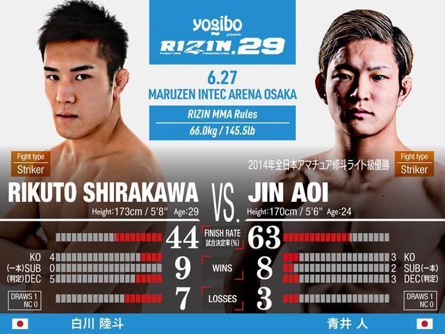 画像: Rikuto Shirakawa vs Jin Aoi