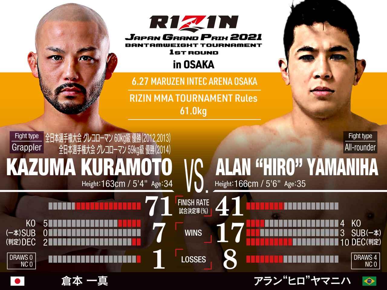 """画像: Kazuma Kuramoto vs Alan """"Hiro"""" Yamaniha"""