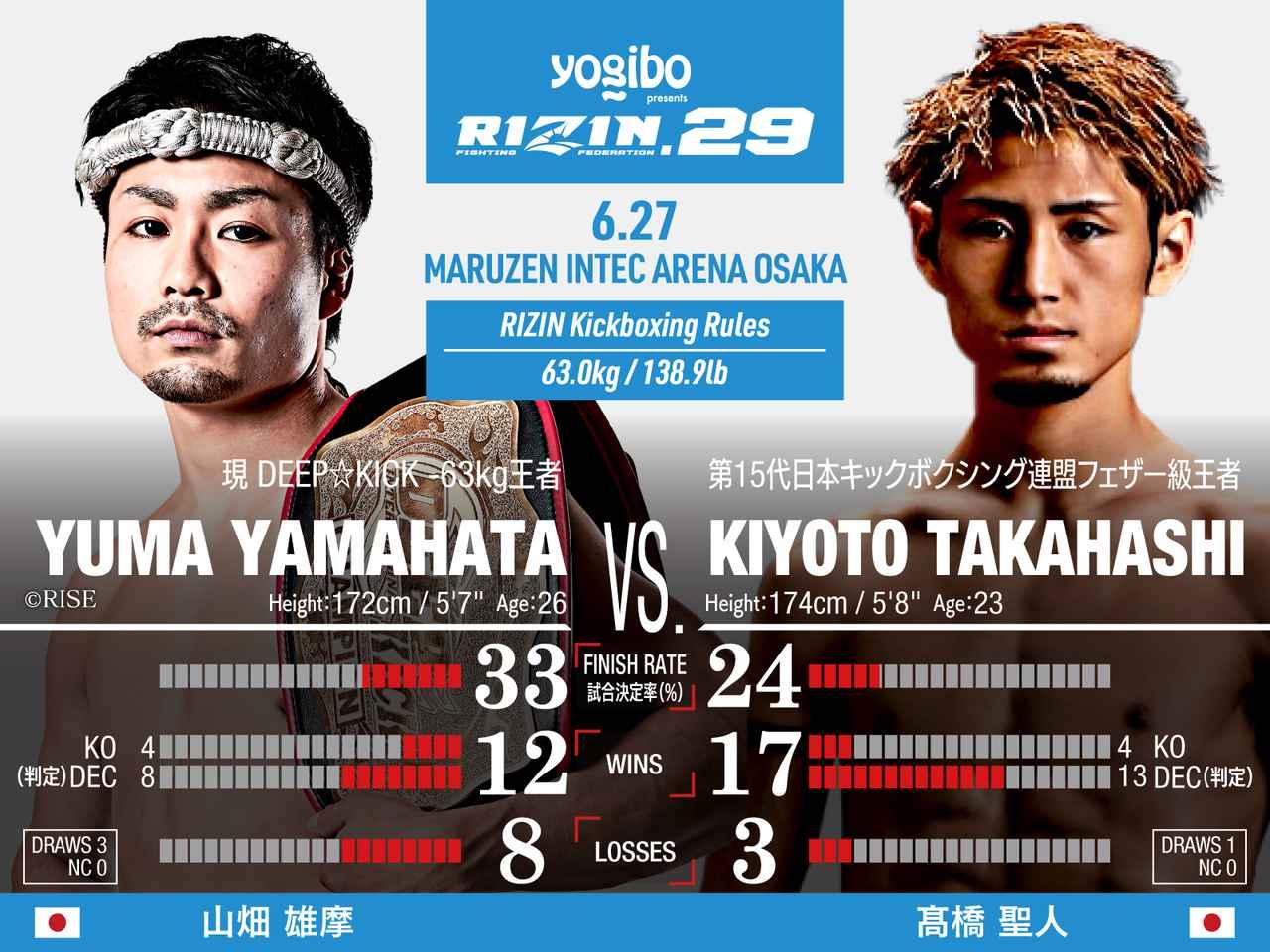 画像: Yuma Yamahata vs Kiyoto Takahashi