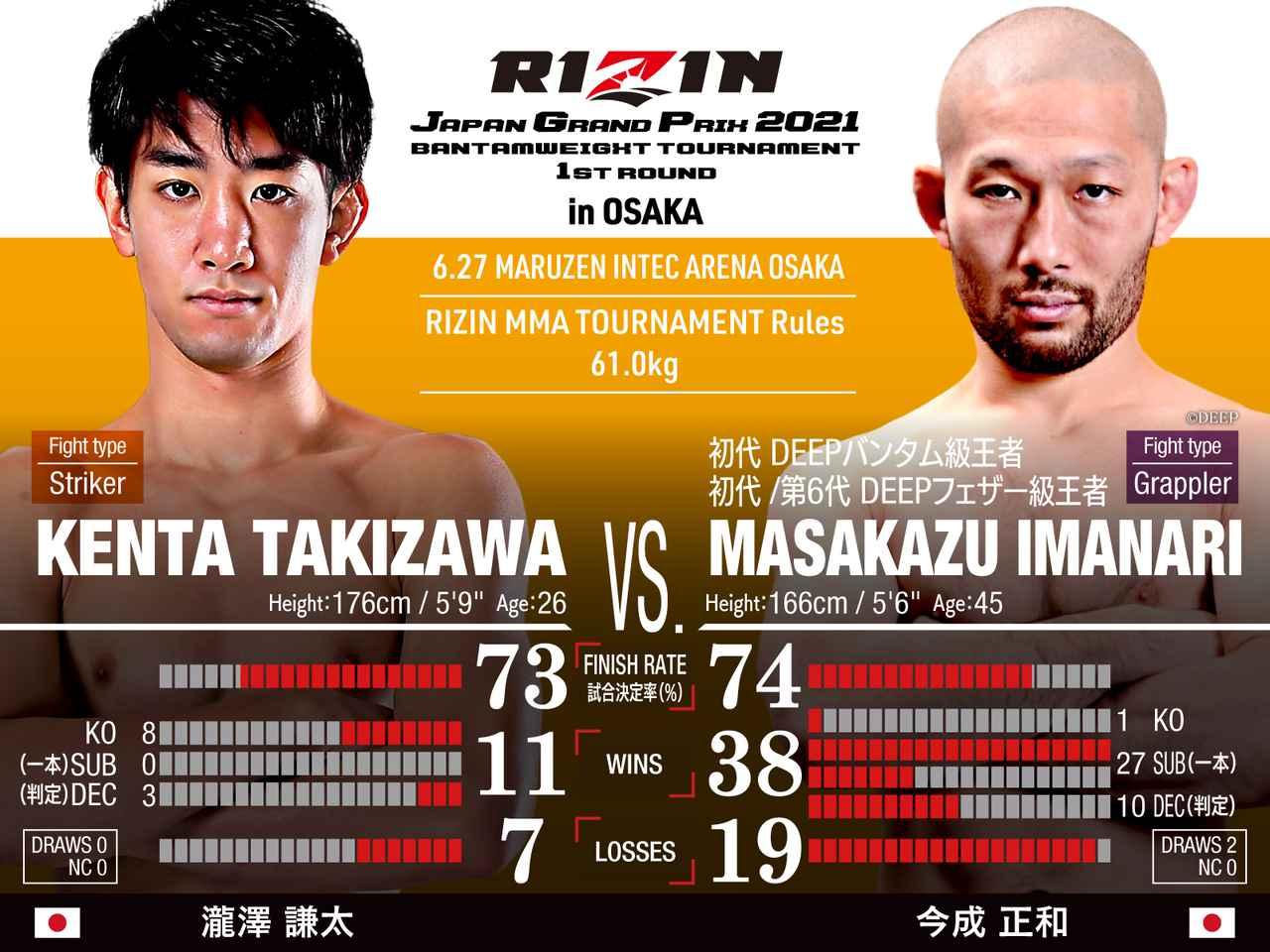 画像: Kenta Takizawa vs Imanari Masakazu