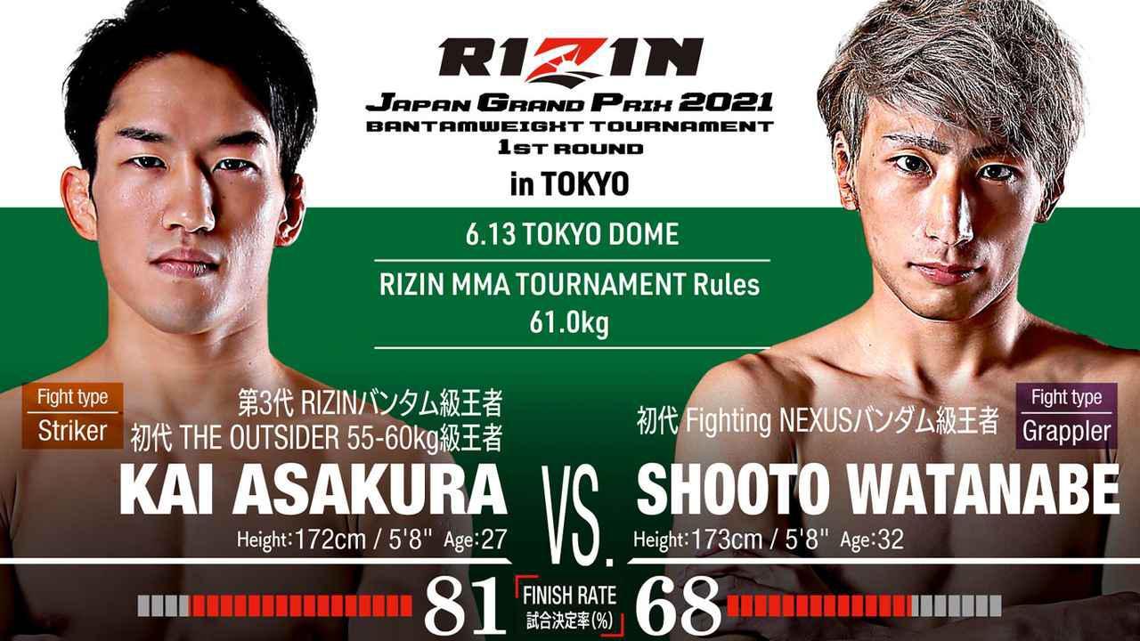 画像1: 朝倉海vs.渡部他、対戦カードの見所を徹底解説!Yogibo presents RIZIN.28 チャーリーガイド vol.1 - RIZIN FIGHTING FEDERATION オフィシャルサイト