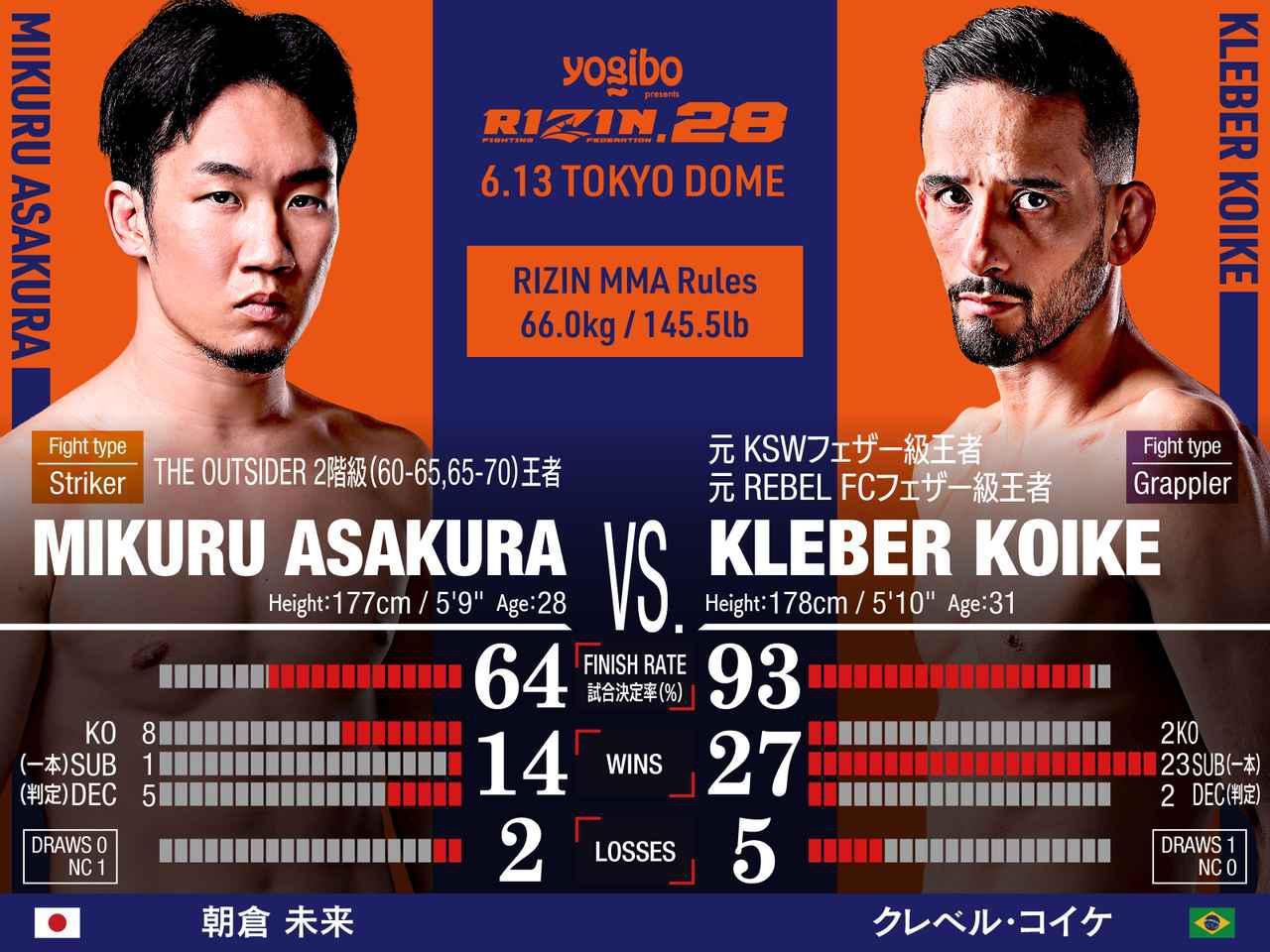 画像: スペシャルワンマッチ/朝倉未来 vs. クレベル・コイケ