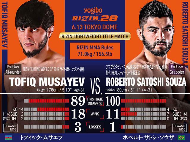 画像: ライト級タイトルマッチ/トフィック・ムサエフ vs. ホベルト・サトシ・ソウザ