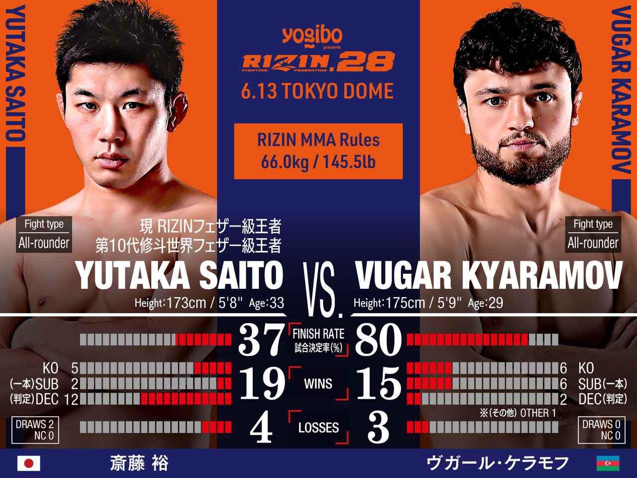 画像: スペシャルワンマッチ/斎藤裕 vs. ヴガール・ケラモフ
