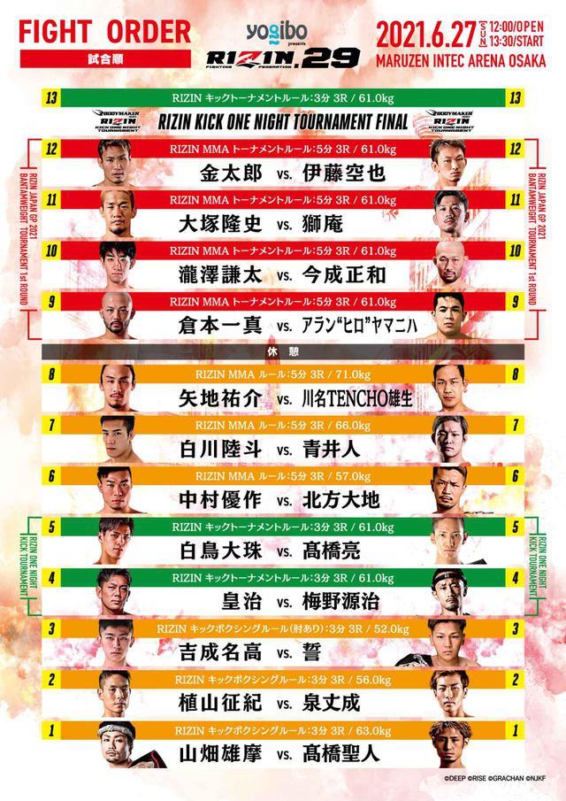 画像: メインはキックトーナメント決勝!セミは金太郎vs.伊藤!RIZIN.29試合順