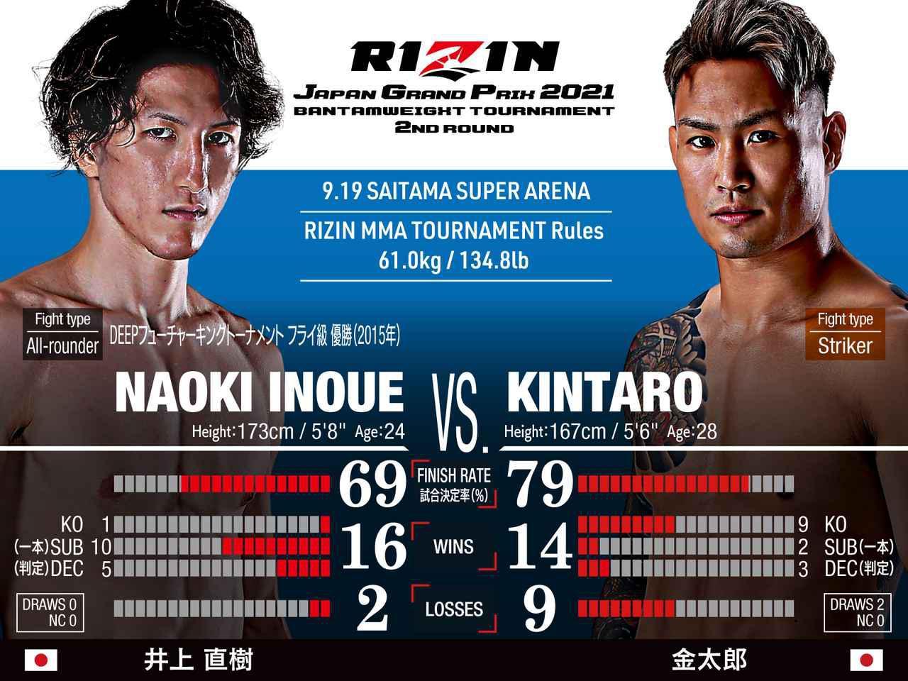 画像: Naoki Inoue vs Kintaro
