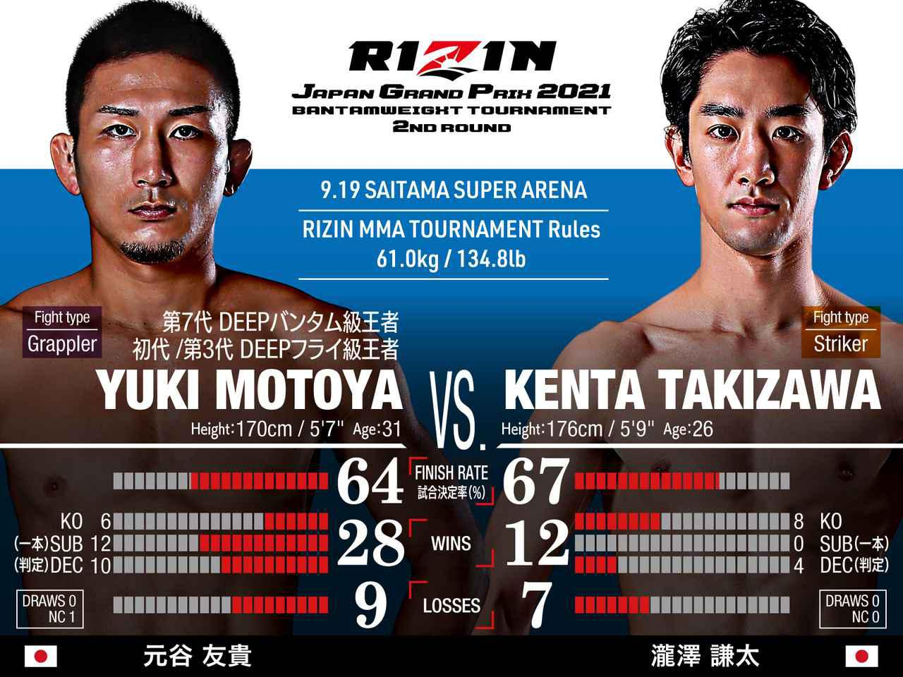 画像: Yuki Motoya vs Kenta Takizawa