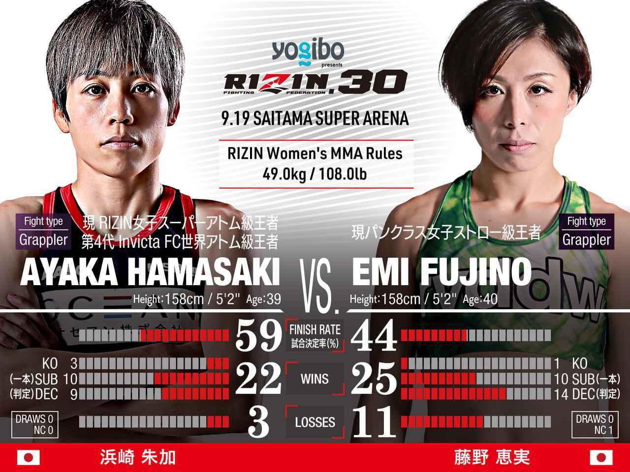 画像: Ayaka Hamasaki vs Emi Fujino