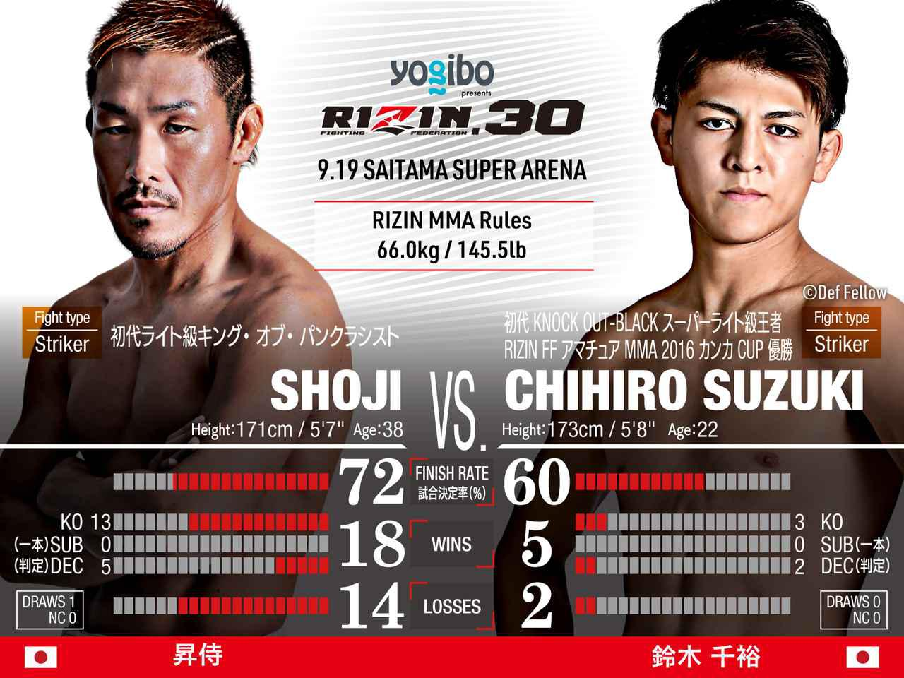 画像: Shoji vs Chihiro Suzuki