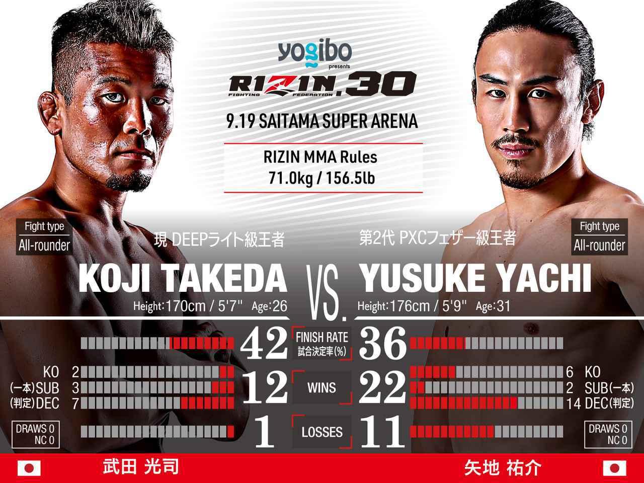 画像: Koji Takeda vs Yusuke Yachi