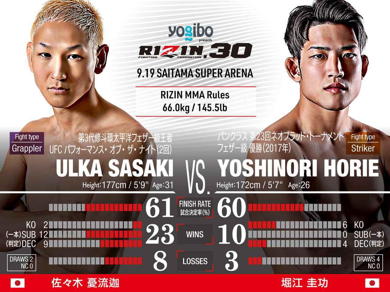 画像: Ulka Sasaki vs Yoshinori Horie