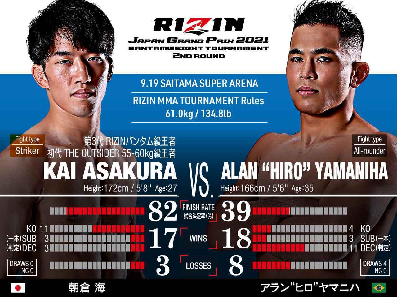 """画像: Kai Asakura vs Alan """"Hiro""""Yamaniha"""
