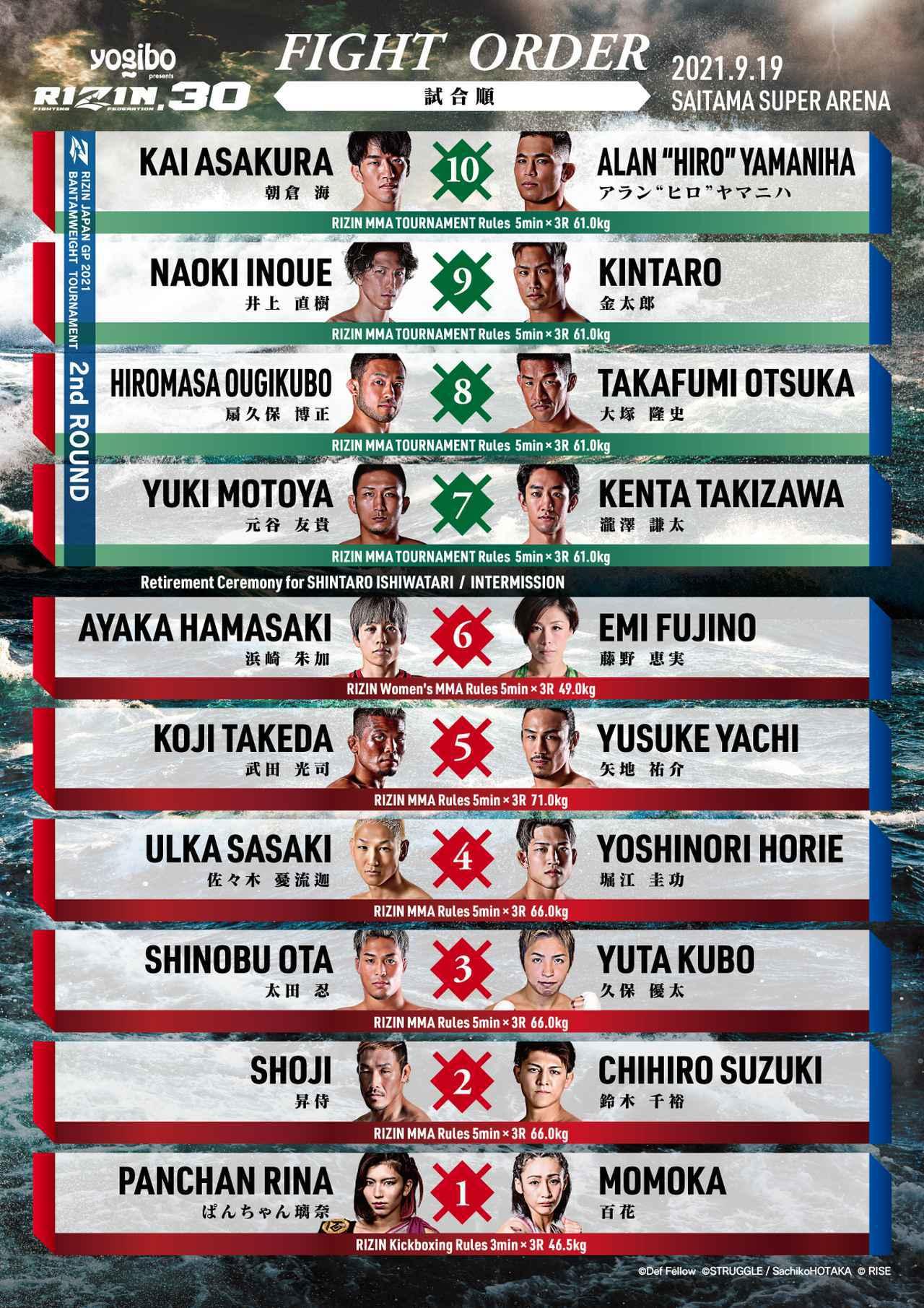画像: Yogibo presents RIZIN.30 complete fight order
