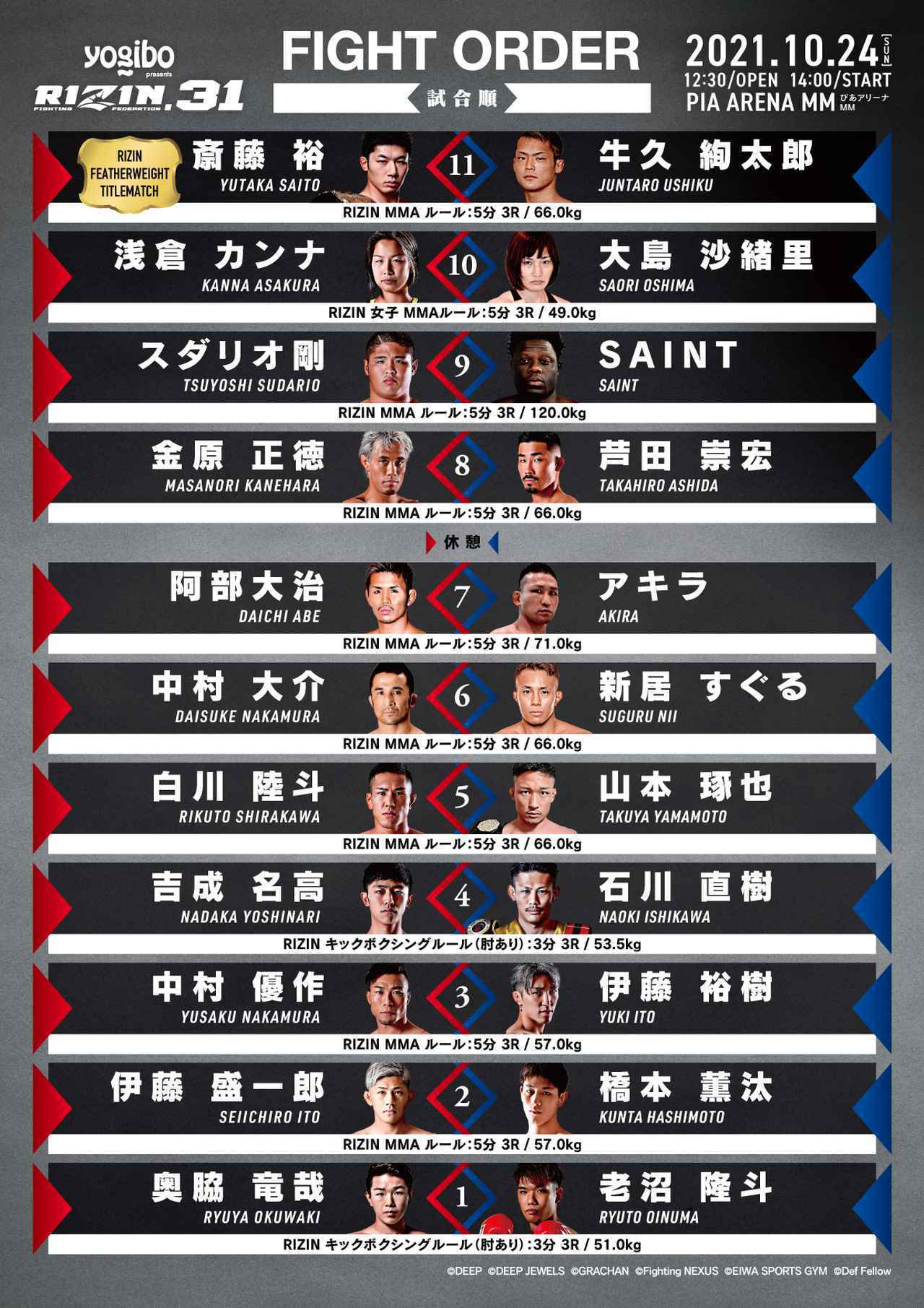 画像: https://jp.rizinff.com/_ct/17485019