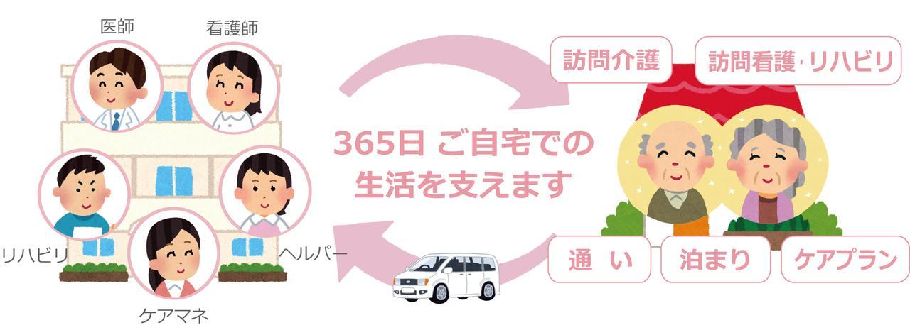 画像: www.sakura-urban.jp
