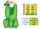 画像3: 日帰りゴルフ旅行に行って来よう!