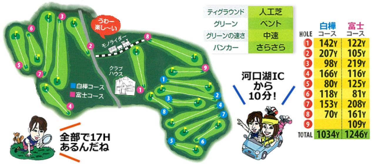 画像: 里浩太郎プロの鳴沢林間ゴルフ場 攻略動画