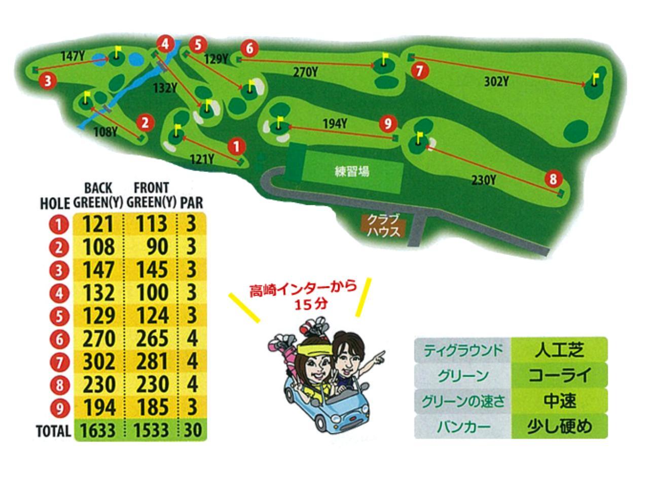 画像3: 中嶋常幸も通った9H  高崎カントリークラブ