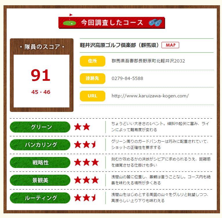 画像6: 「100選」第2号は……! 軽井沢高原GC