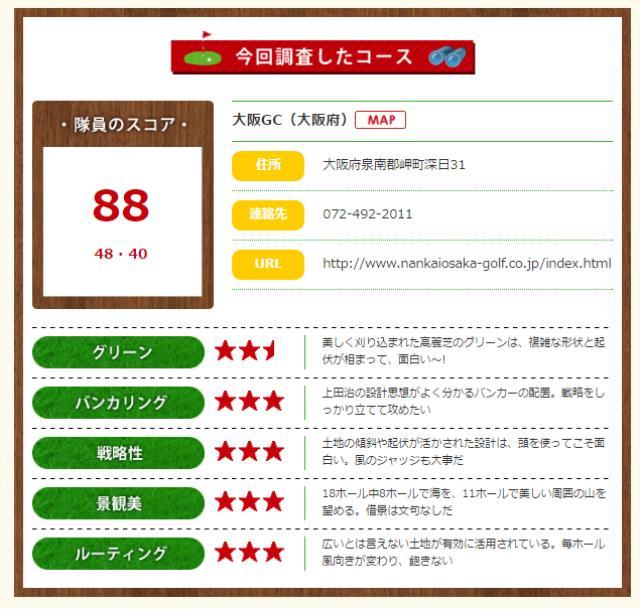 画像6: 至宝!上田治クラシック 大阪ゴルフクラブ
