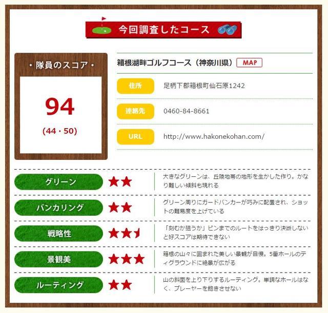 画像5: 「100選」認定第1号は 箱根湖畔ゴルフコース