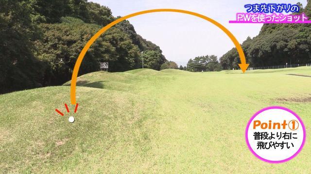画像: POINT1 ボールは右に飛びやすい