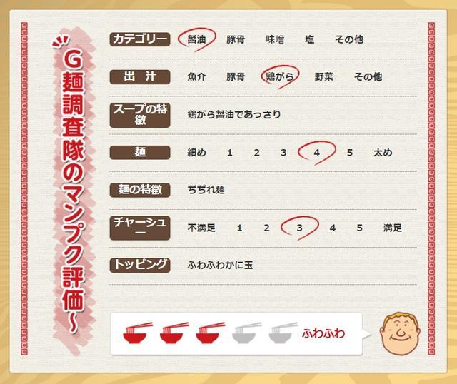 画像: 天津麺