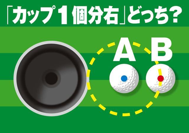画像: 「カップ1個右」って AとBどっちが正解?